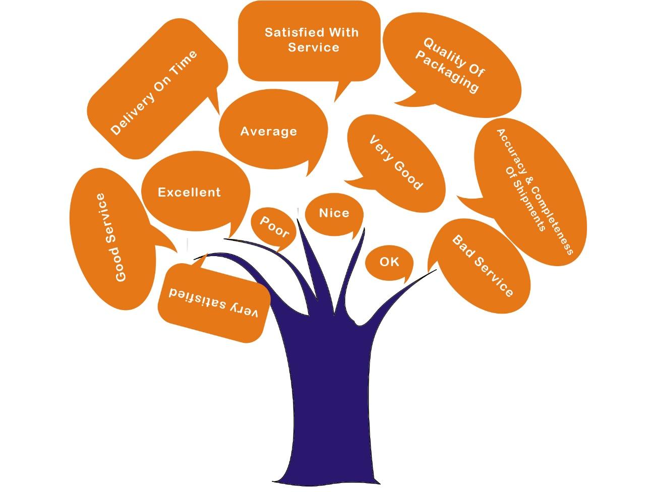 Gestão de fornecedores: como fazer e como melhorar o relacionamento com os colaboradores?