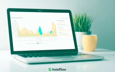 Como funciona o cálculo do RevPAR no hotelflow?