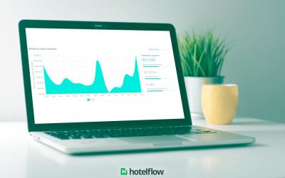 O que é o RevPAR na hotelaria e como calcular?