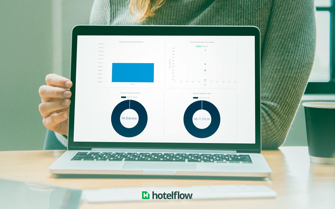Performance do hotel: qual a importância e como monitorá-la?