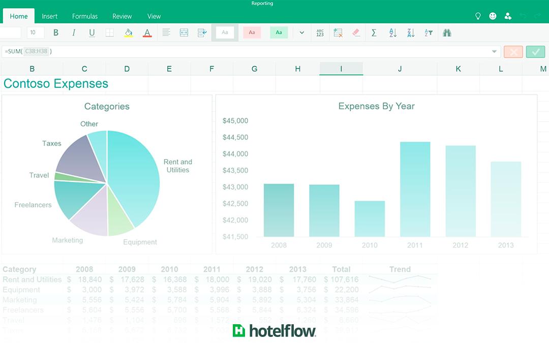 Por que você não deve usar Excel para gestão de hotéis e pousadas?
